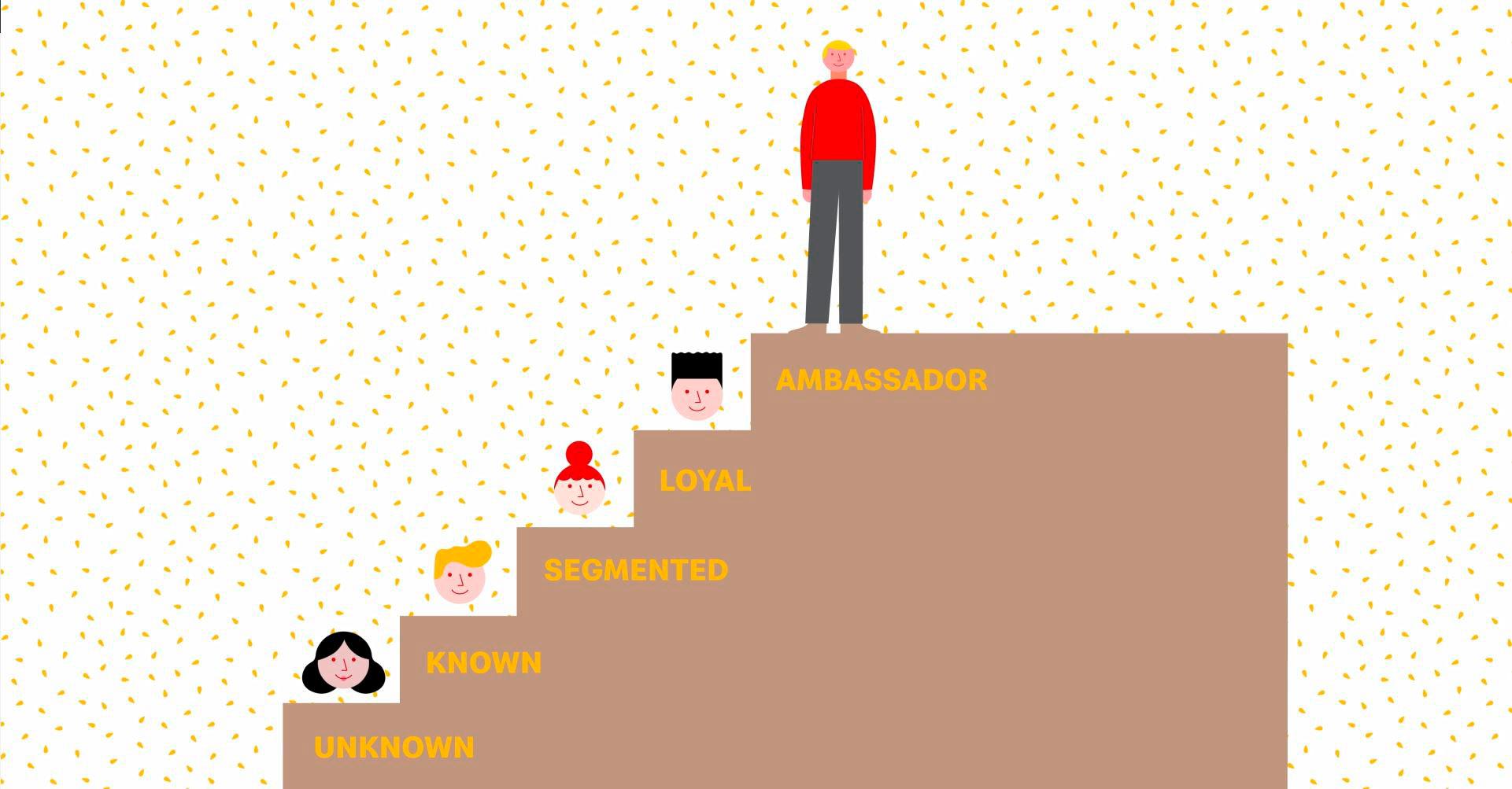 mcdonalds-segmentation-image